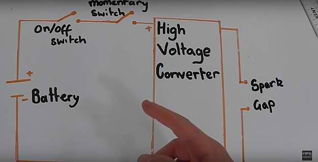 Stun Gun Circuits Diagram Schematics - Detailed Wiring Diagram